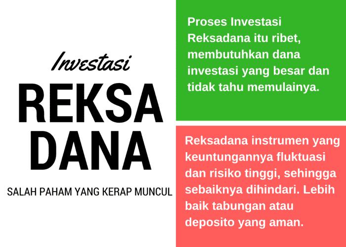 Investasi Reksadana