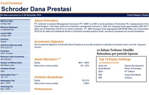 Fund Fact Sheet Reksadana