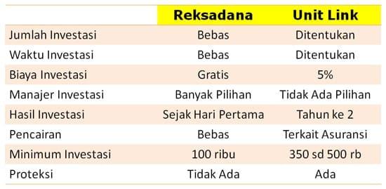 tabel_reksadana_2