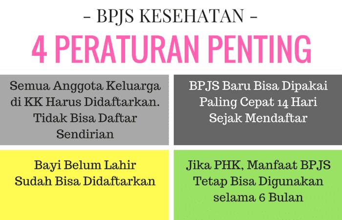 Peraturan BPJS Kesehatan