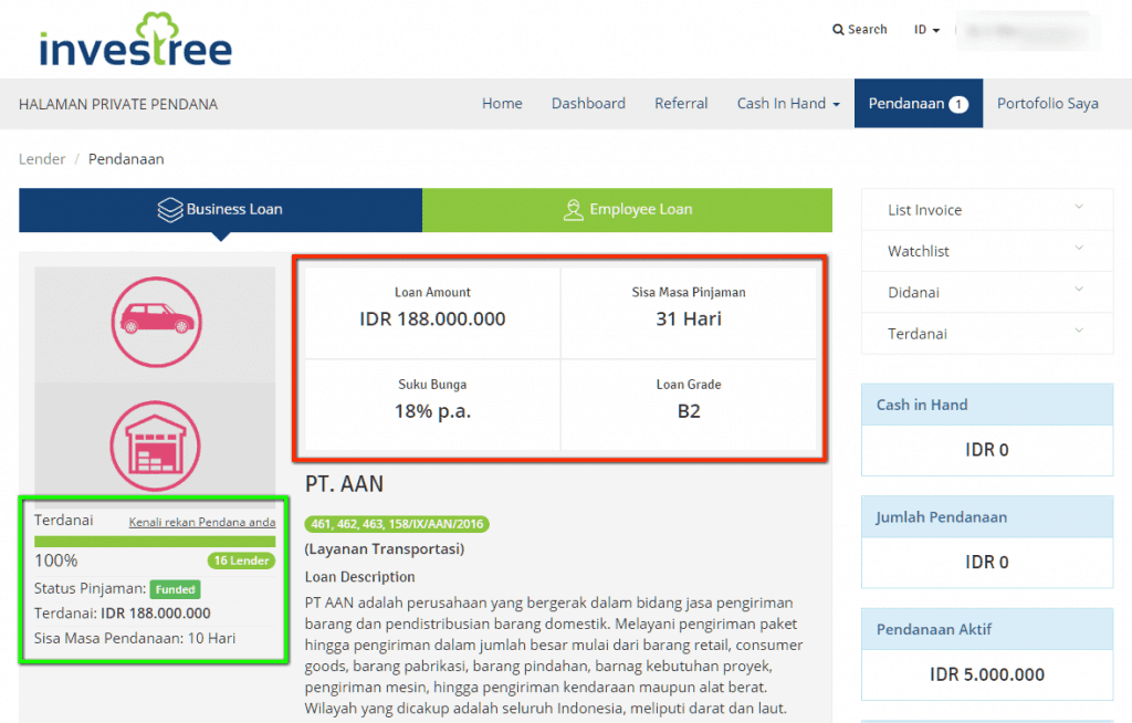 Profil Peminjam di Fintech Investree Indonesia
