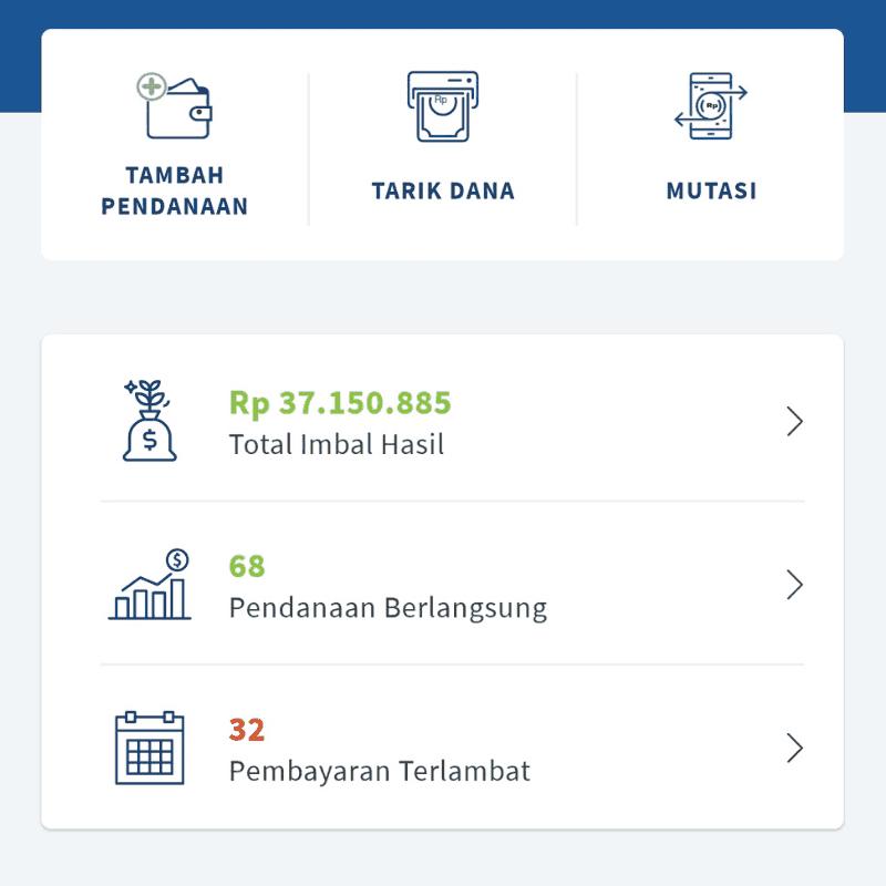 aplikasi Investree P2P Online