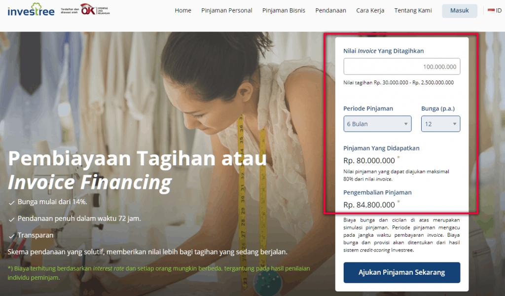 Pinjaman Modal Usaha Kecil Online Tanpa Jaminan Fintech