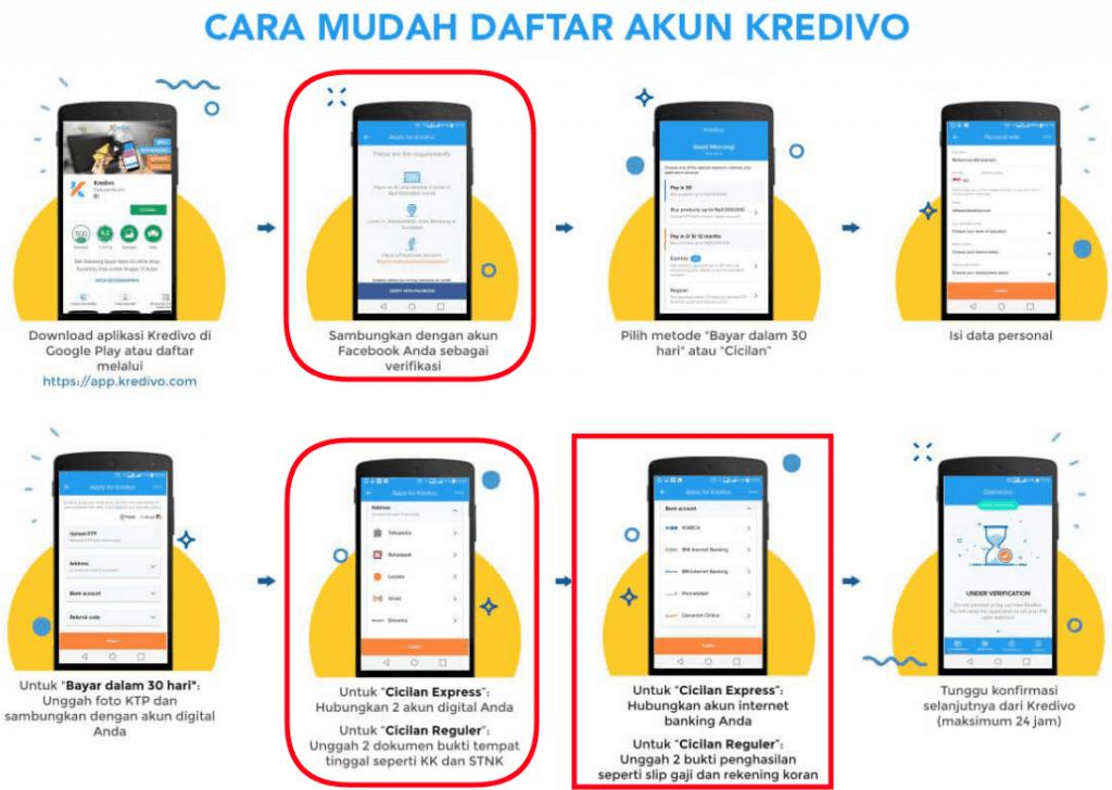 Kredit HP Online Tanpa Kartu Kredit Kredivo