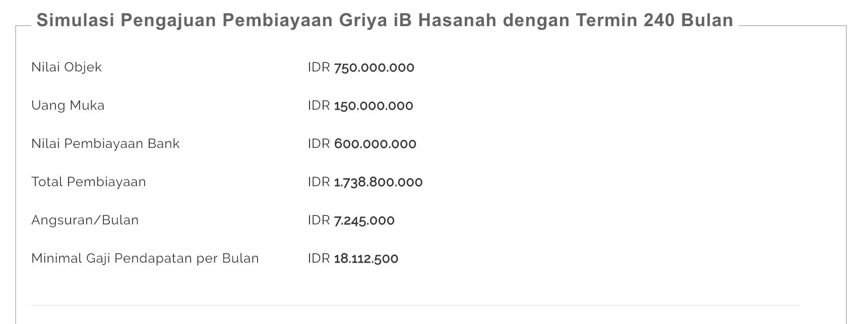 Cicilan KPR Syariah 2018