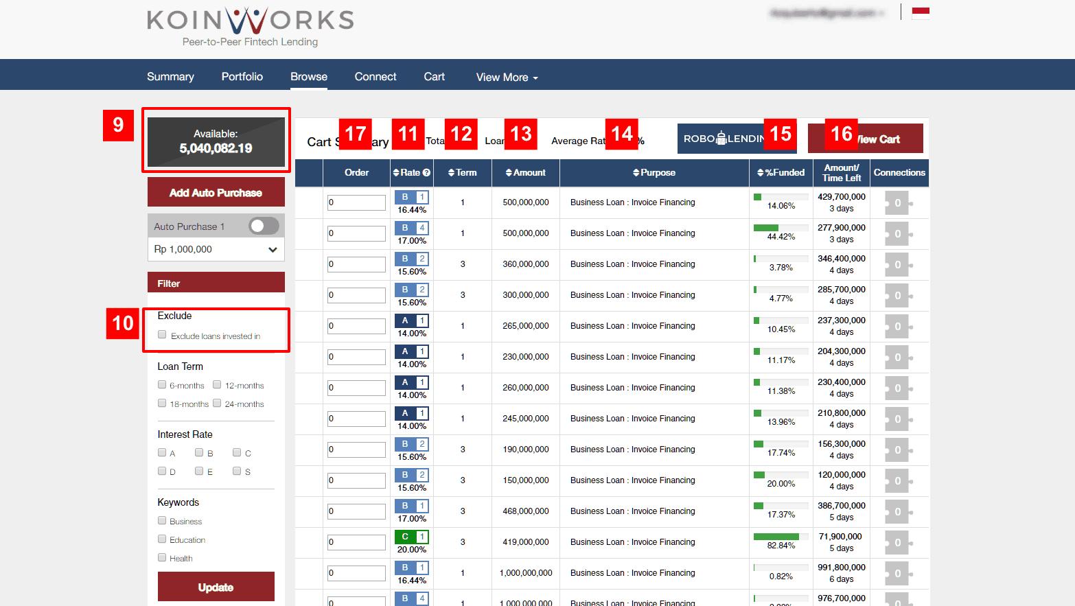 KoinWorks Review Memilih Pinjaman