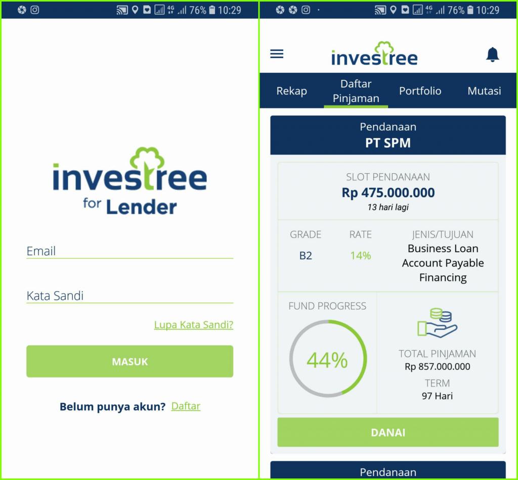 Investree Investasi P2P 2019