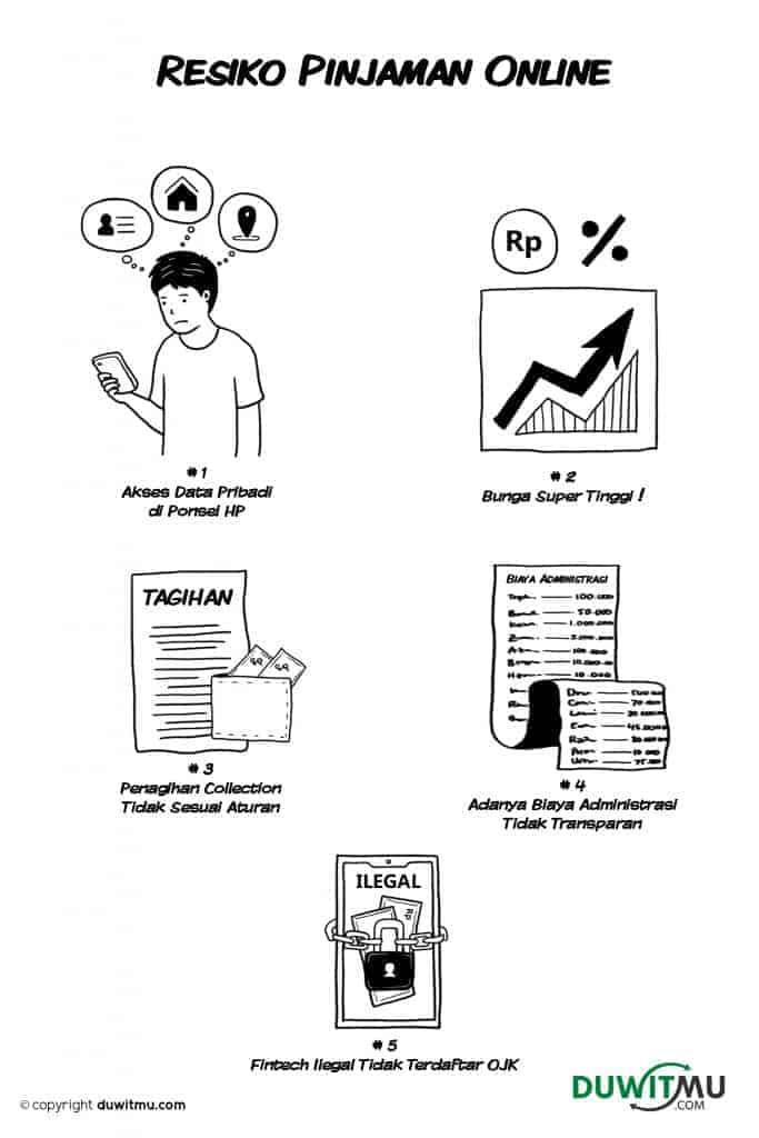 Resiko Pinjaman Online   Duwitmu