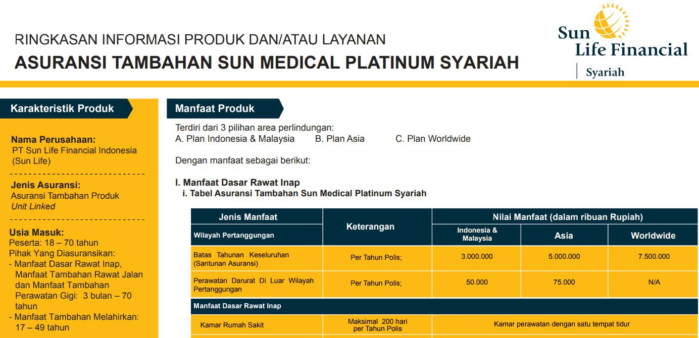 Sunlife Asuransi Kesehatan Syariah Keluarga
