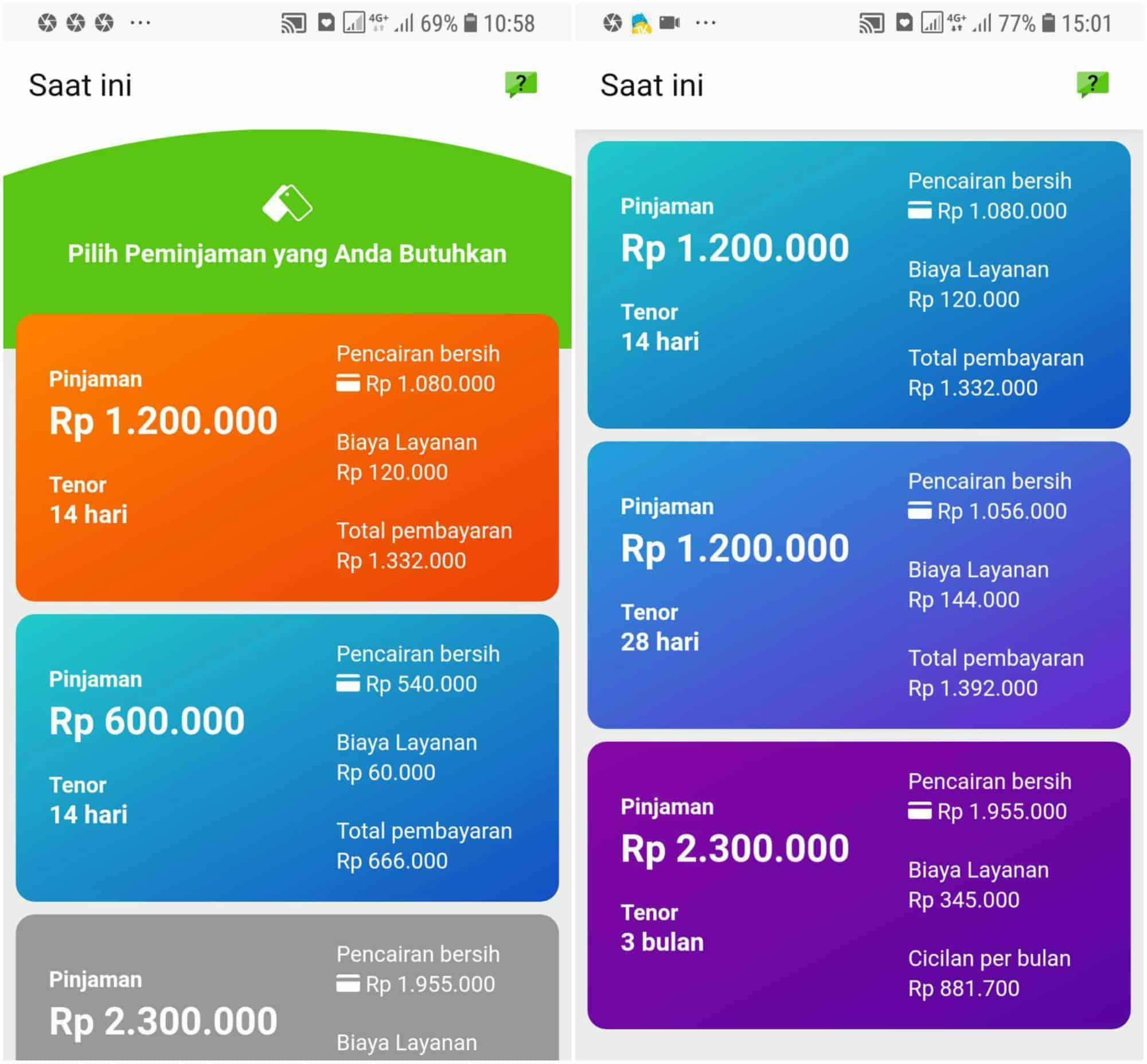 5 Pinjaman Online Tanpa Slip Gaji Cepat Terpercaya Update 2019