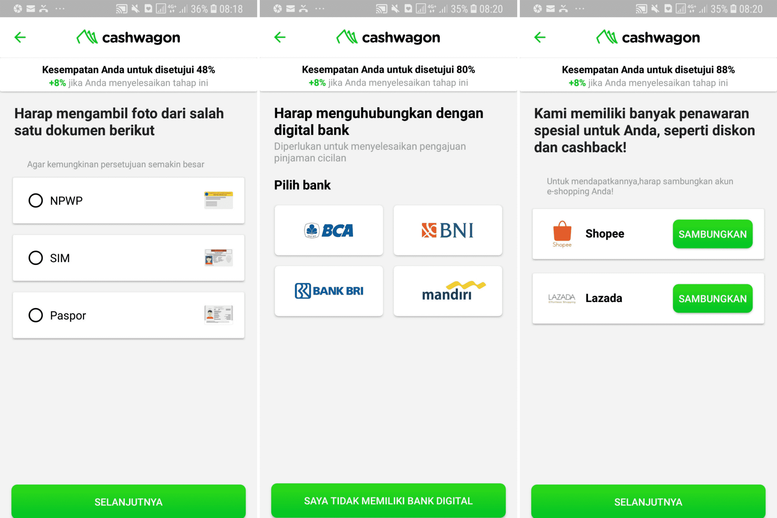 Permintaan akses Internet Banking & e-commerce