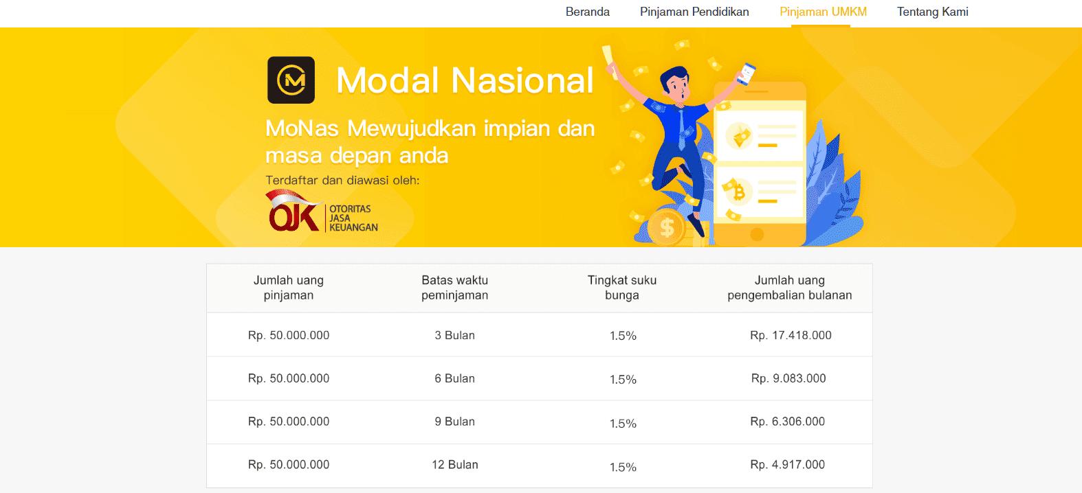 Modal Nasional Pinjaman Online