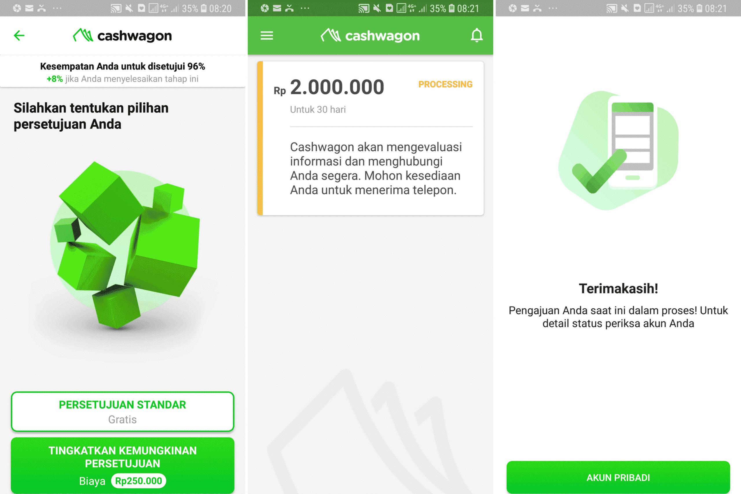 Pengajuan Pinjaman Cashwagon