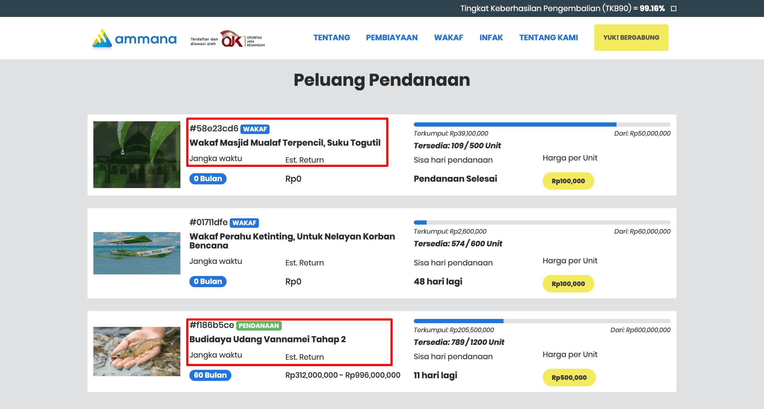 Pinjaman Online Syariah Ammana. Contoh penawaran pinjaman Ammana