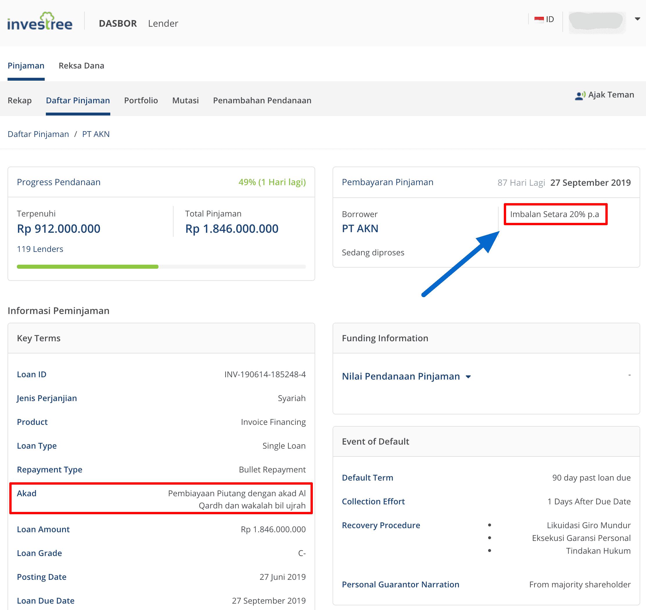 Pinjaman Syariah Online Investree. pinjaman dana tanpa riba