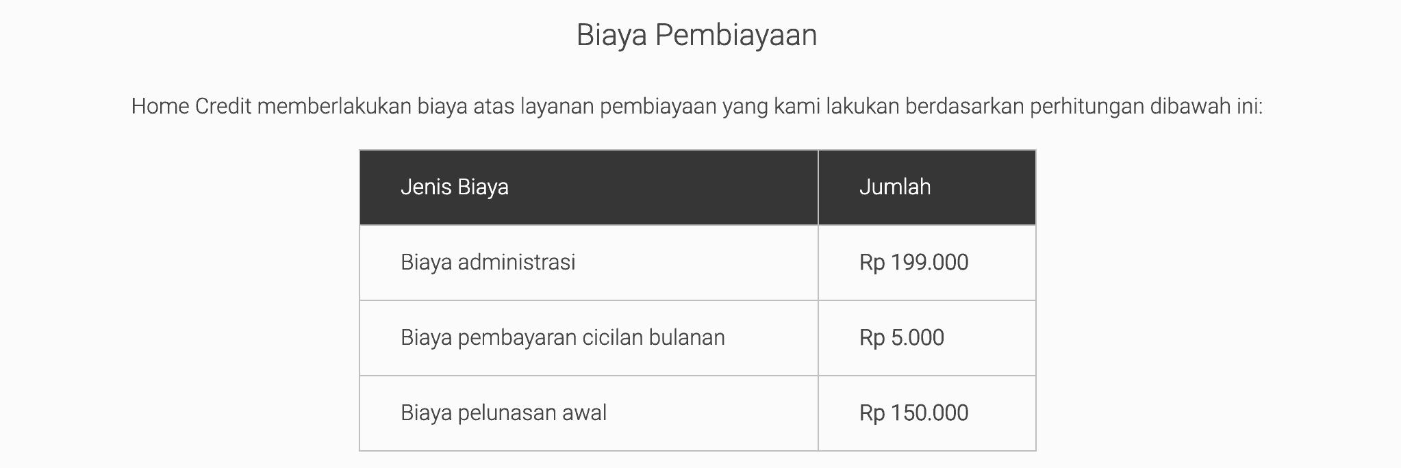 Review Home Credit Pinjaman Dana Tunai Tanpa Jaminan Online 2019