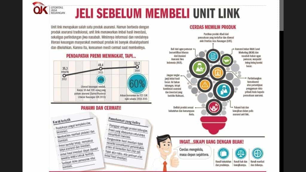 Unit Link OJK