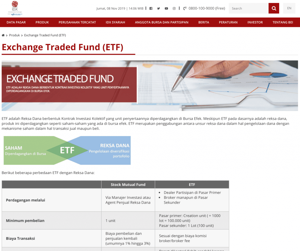 Exchange Traded Fund BEI