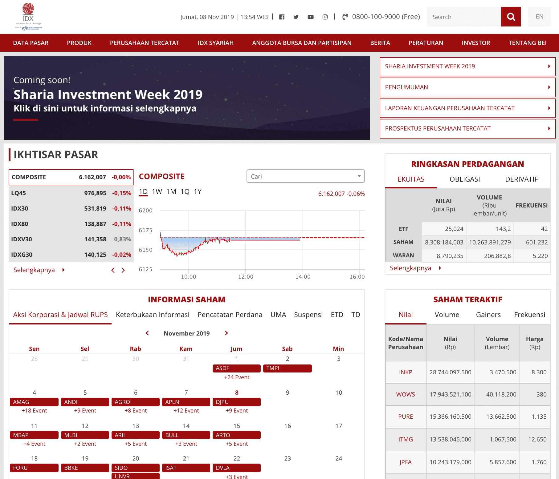 15 Aspek Bursa Efek Indonesia Buat Investasi Saham Pemula 2019 Duwitmu