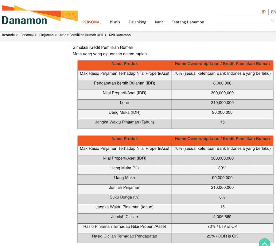 Simulasi KPR Bank Danamon