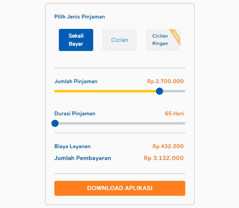 Biaya Layanan, Bunga Pinjaman Online
