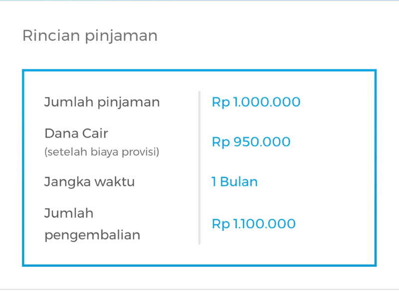 Kalkulator Pinjaman Online