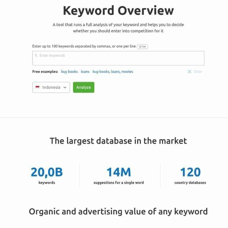 SEMRush Keyword Overview