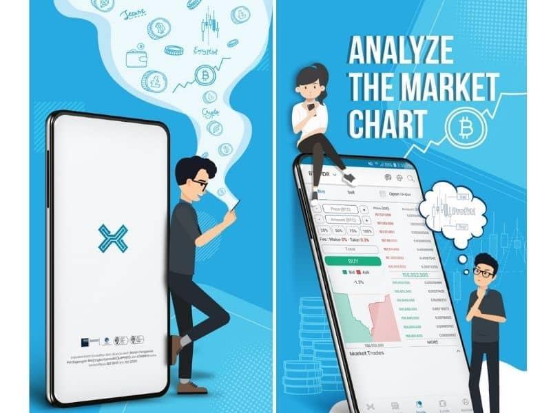 Indodax Exchange Bitcoin Indonesia