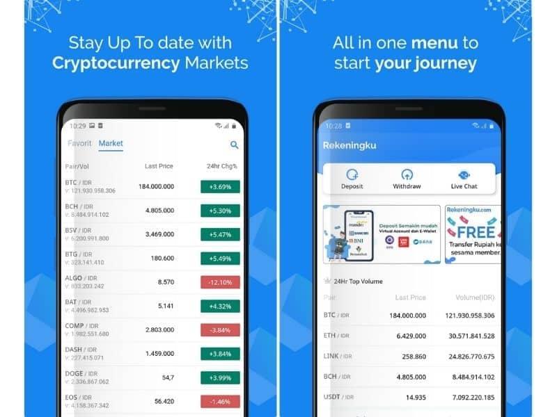 Rekeningku Exchange Bitcoin Indonesia