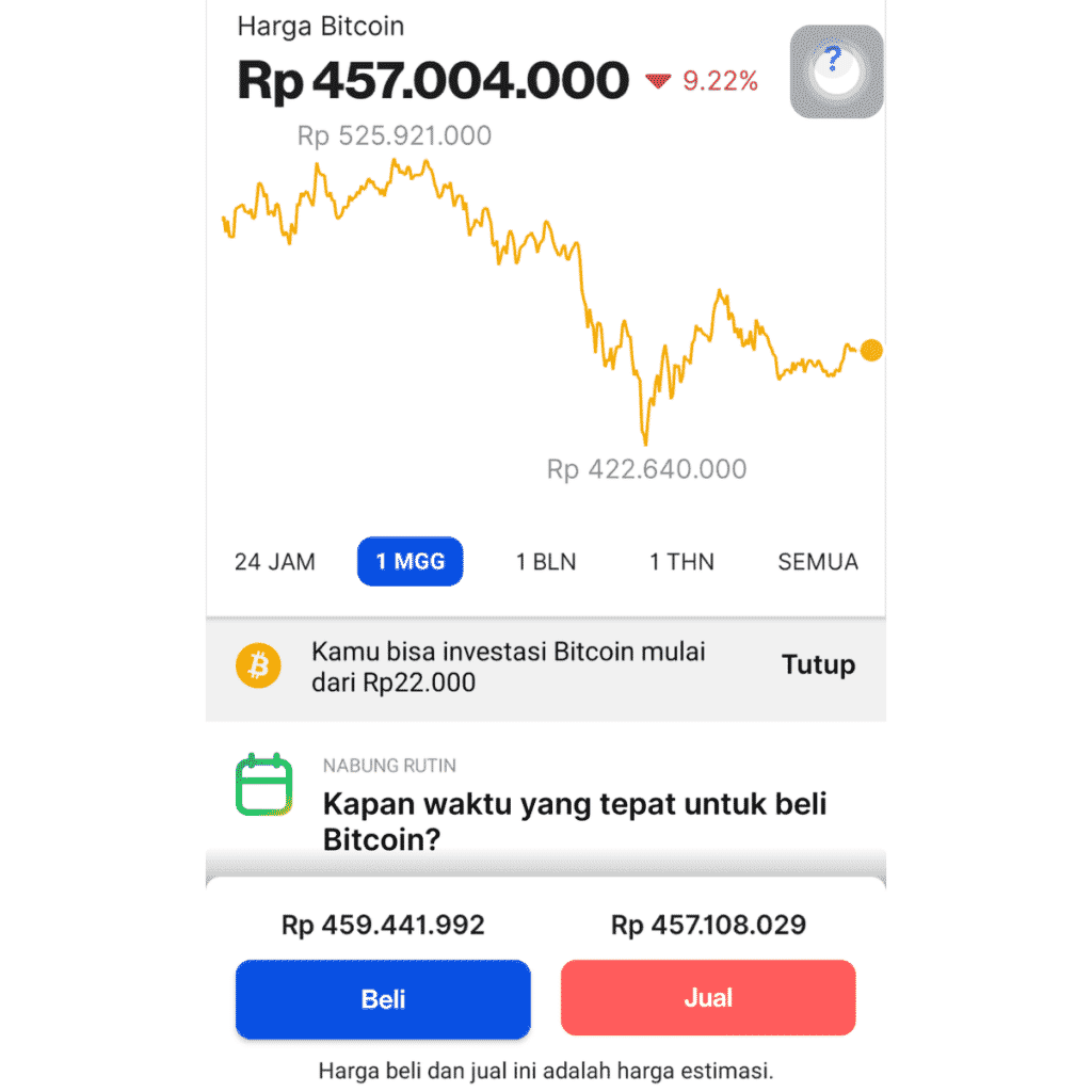Cara Jual Beli Bitcoin di Exchange Indonesia