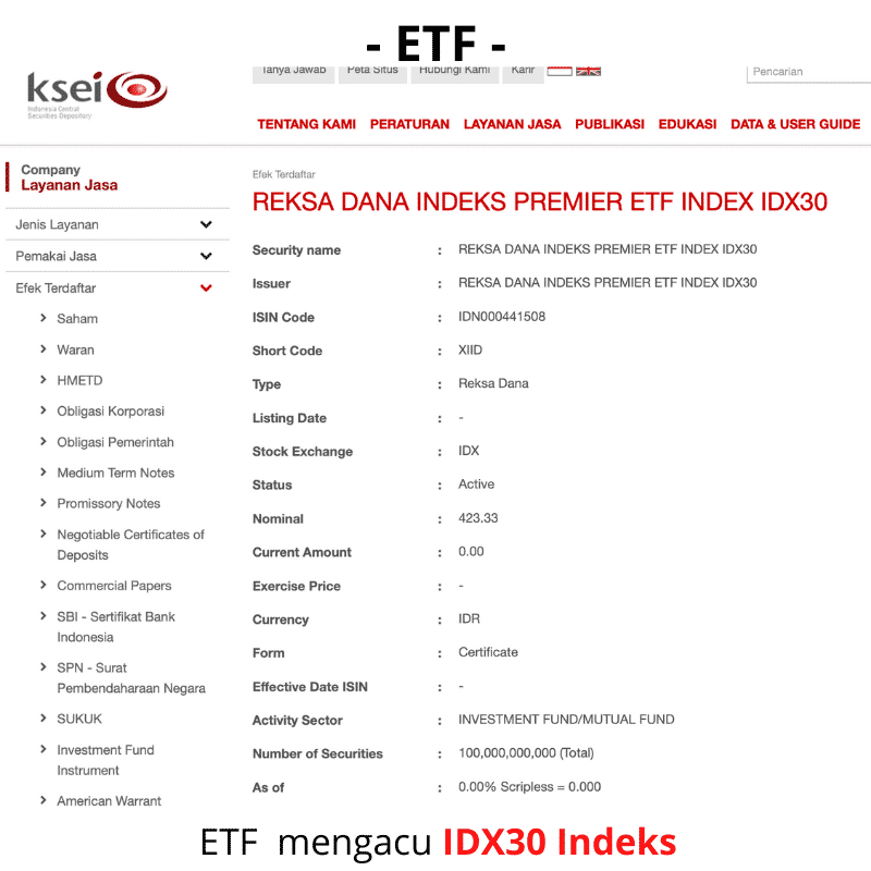 ETF Exchange Traded Fund