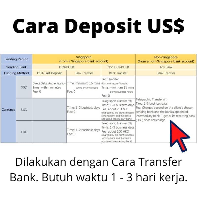 Cara Deposit Uang