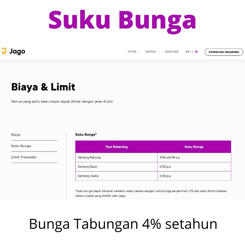 Suku Bunga Bank Jago