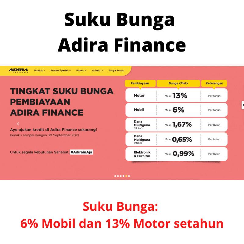 Suku Bunga Adira Finance